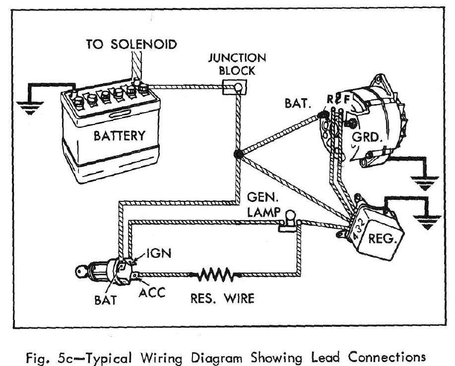 starter wire diagram starter image wiring diagram chevy starter wiring diagram hei wire diagram on starter wire diagram